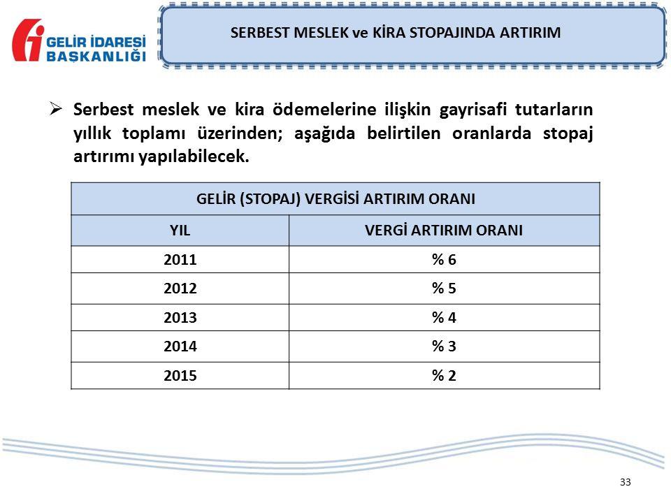 33 SERBEST MESLEK ve KİRA STOPAJINDA ARTIRIM GELİR (STOPAJ) VERGİSİ ARTIRIM ORANI YILVERGİ ARTIRIM ORANI 2011% 6 2012% 5 2013% 4 2014% 3 2015% 2  Serbest meslek ve kira ödemelerine ilişkin gayrisafi tutarların yıllık toplamı üzerinden; aşağıda belirtilen oranlarda stopaj artırımı yapılabilecek.