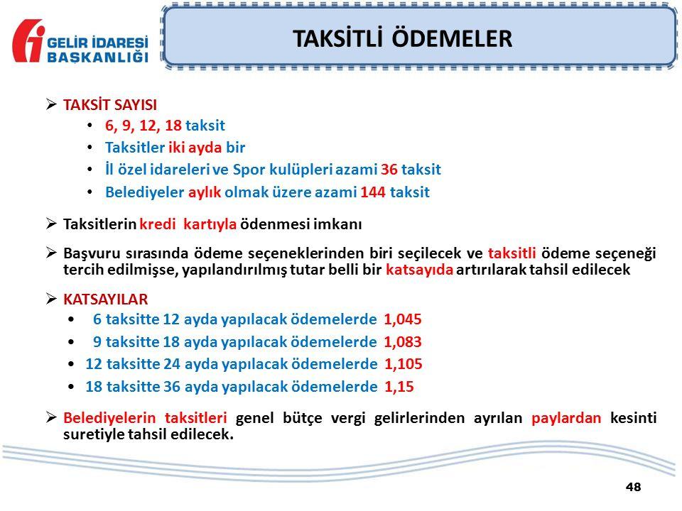 TAKSİTLİ ÖDEMELER  TAKSİT SAYISI 6, 9, 12, 18 taksit Taksitler iki ayda bir İl özel idareleri ve Spor kulüpleri azami 36 taksit Belediyeler aylık olm