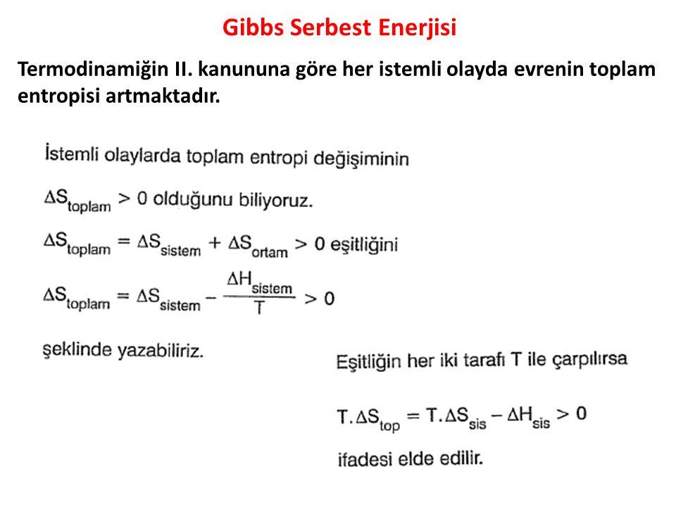 Gibbs Serbest Enerjisi Termodinamiğin II. kanununa göre her istemli olayda evrenin toplam entropisi artmaktadır.