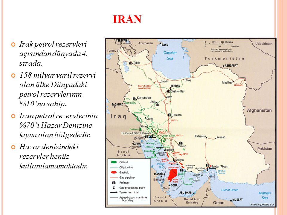 Irak petrol rezervleri açısından dünyada 4. sırada.