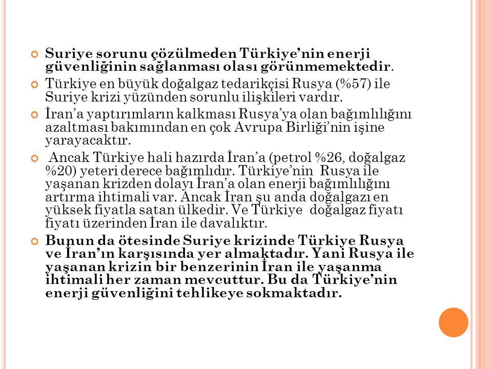 Suriye sorunu çözülmeden Türkiye'nin enerji güvenliğinin sağlanması olası görünmemektedir.