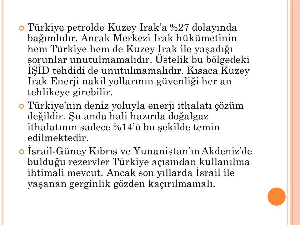 Türkiye petrolde Kuzey Irak'a %27 dolayında bağımlıdır.