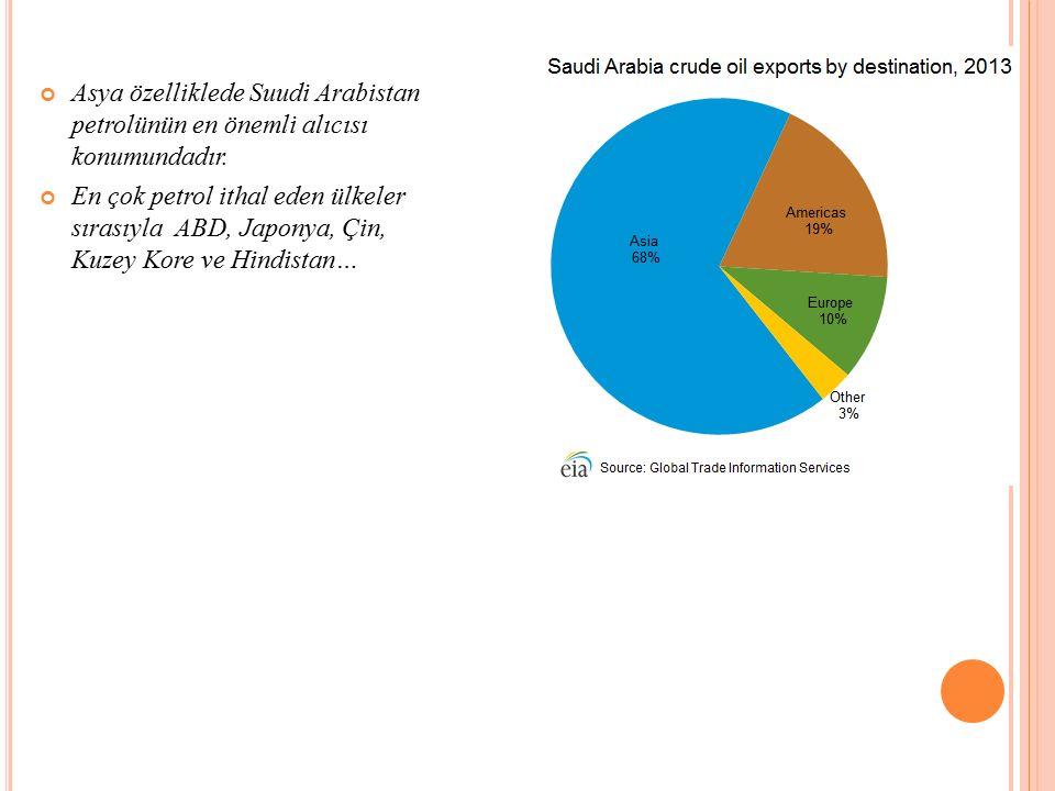 Asya özelliklede Suudi Arabistan petrolünün en önemli alıcısı konumundadır.