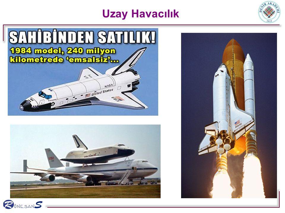 Uzay Havacılık