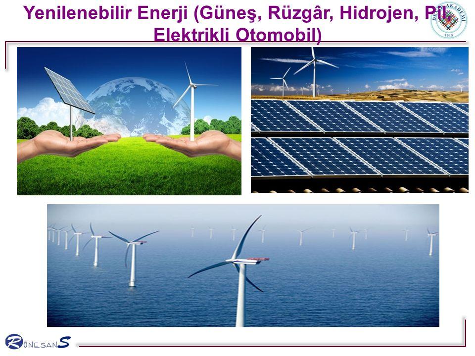 Yenilenebilir Enerji (Güneş, Rüzgâr, Hidrojen, Pil, Elektrikli Otomobil)
