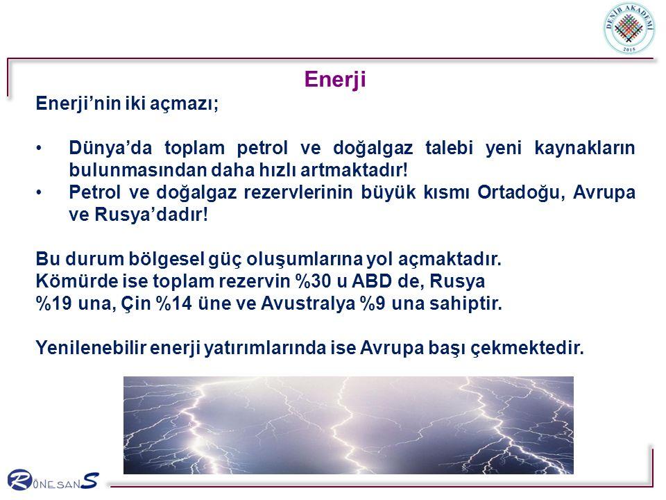 Teşekkür ederiz Nail Şencan Rönesans Değişim ve Yönetişim Bilimleri Enstitüsü n.ssencan@rdbe.com.tr www.rdbe.com.tr www.hareketegec.com n.ssencan@rdbe.com.tr www.rdbe.com.tr www.hareketegec.com