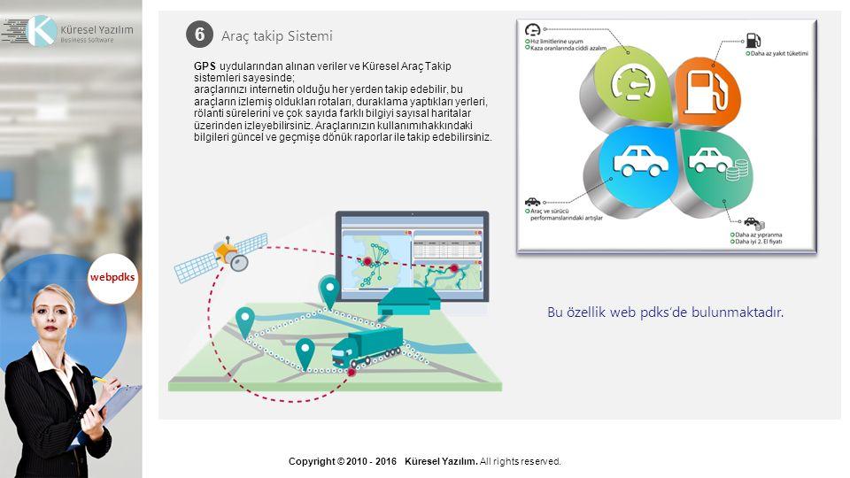 Araç takip Sistemi 6 Copyright © 2010 - 2016 Küresel Yazılım.