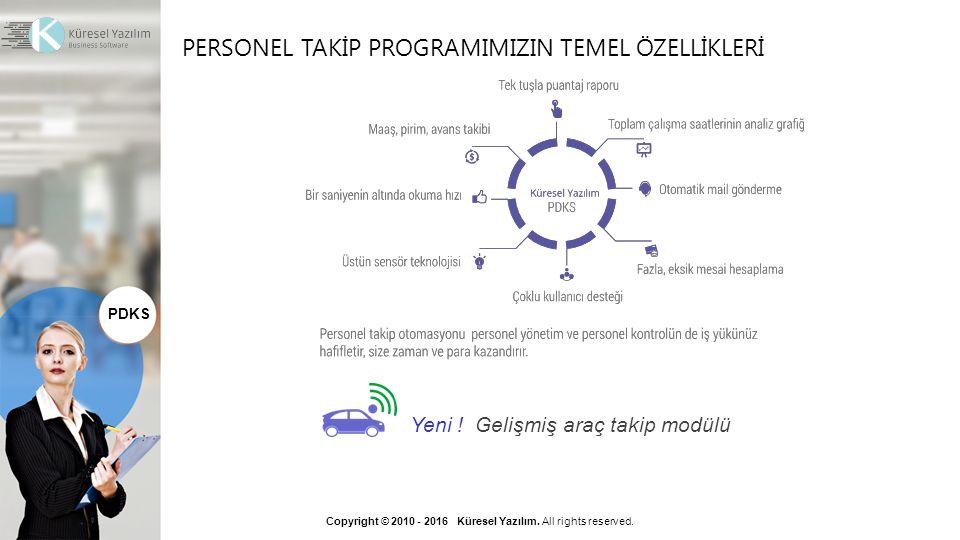 Küresel Personel Takip Programı Hızlı Başlangıç Masaüstü uygulaması İş Akış Diyagramı Cihaz Tanımlamak 1 Personel Bilgilerini Girmek.
