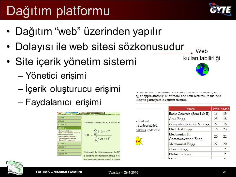 UADMK – Mehmet Göktürk Çalıştay – 29-1-2010 28 Dağıtım platformu Dağıtım web üzerinden yapılır Dolayısı ile web sitesi sözkonusudur Site içerik yönetim sistemi –Yönetici erişimi –İçerik oluşturucu erişimi –Faydalanıcı erişimi Web kullanılabilirliği