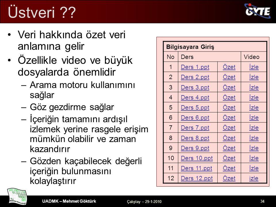 UADMK – Mehmet Göktürk Çalıştay – 29-1-2010 34 Üstveri .