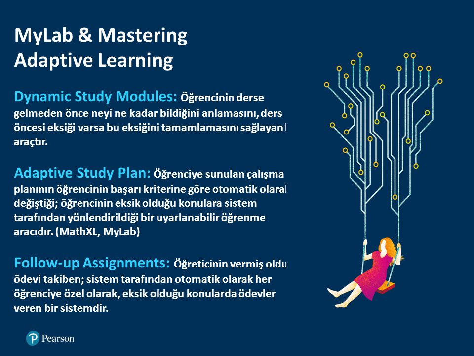 MyLab & Mastering Adaptive Learning Dynamic Study Modules: Öğrencinin derse gelmeden önce neyi ne kadar bildiğini anlamasını, ders öncesi eksiği varsa bu eksiğini tamamlamasını sağlayan bir araçtır.