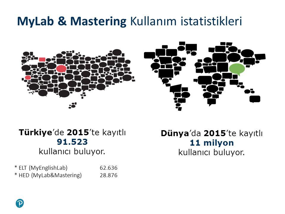 MyLab & Mastering Kullanım istatistikleri Türkiye'de 2015'te kayıtlı 91.523 kullanıcı buluyor. * ELT (MyEnglishLab) 62.636 * HED (MyLab&Mastering)28.8