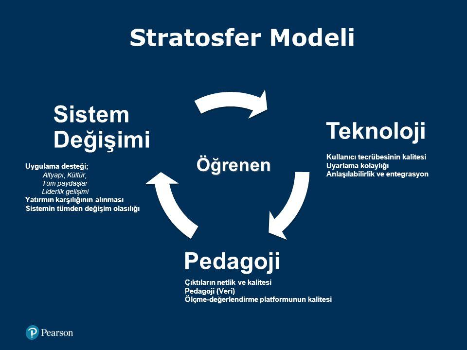 Sistem Değişimi Teknoloji Pedagoji Öğrenen Uygulama desteği; Altyapı, Kültür, Tüm paydaşlar Liderlik gelişimi Yatırmın karşılığının alınması Sistemin