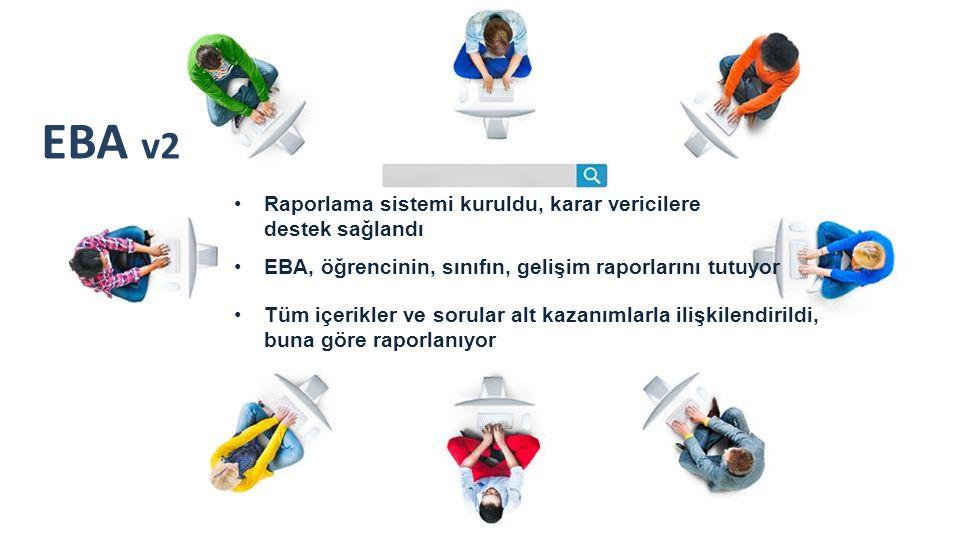 EBA, öğrencinin, sınıfın, gelişim raporlarını tutuyor Tüm içerikler ve sorular alt kazanımlarla ilişkilendirildi, buna göre raporlanıyor EBA v2 Raporlama sistemi kuruldu, karar vericilere destek sağlandı