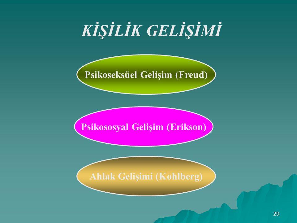 20 KİŞİLİK GELİŞİMİ Psikoseksüel Gelişim (Freud) Psikososyal Gelişim (Erikson) Ahlak Gelişimi (Kohlberg)