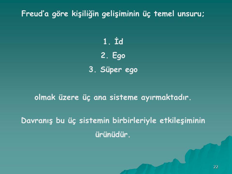 22 Freud'a göre kişiliğin gelişiminin üç temel unsuru; 1.İd 2.Ego 3.Süper ego olmak üzere üç ana sisteme ayırmaktadır.