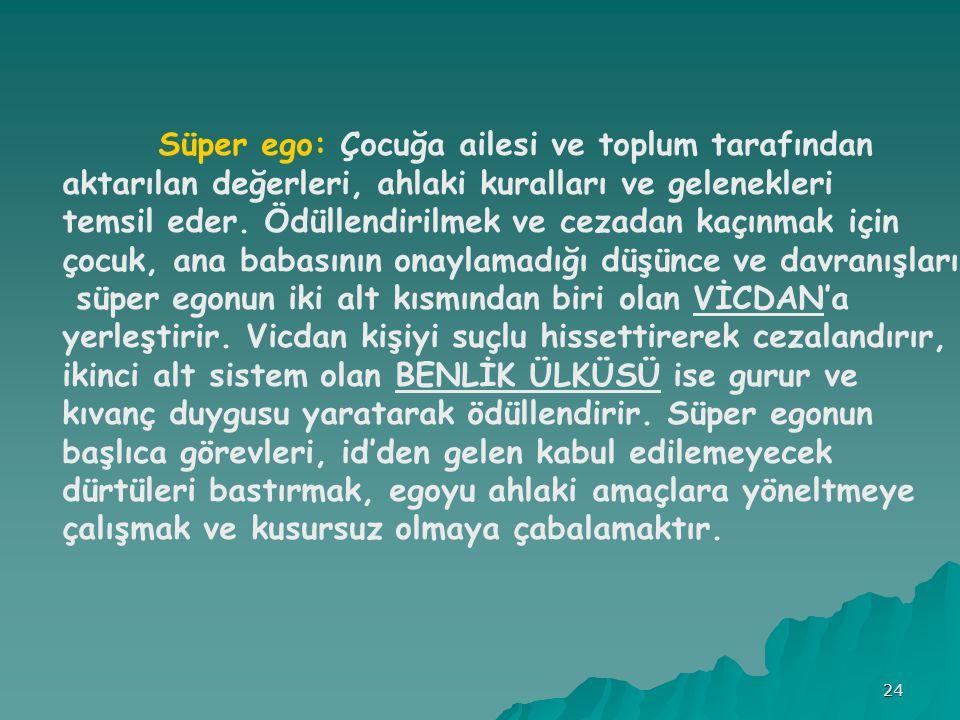 24 Süper ego: Çocuğa ailesi ve toplum tarafından aktarılan değerleri, ahlaki kuralları ve gelenekleri temsil eder.