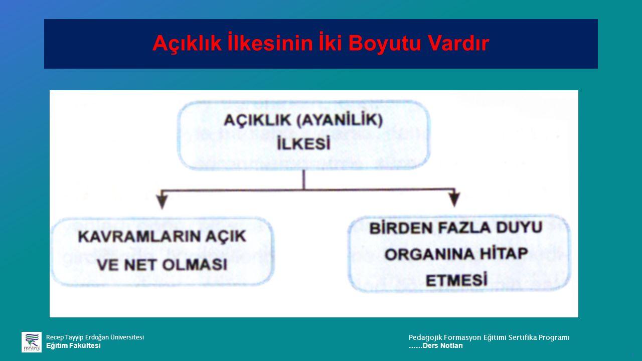 Recep Tayyip Erdoğan Üniversitesi Eğitim Fakültesi Pedagojik Formasyon E ğ itimi Sertifika Programı ……Ders Notları ı Açıklık İlkesinin İki Boyutu Vardır