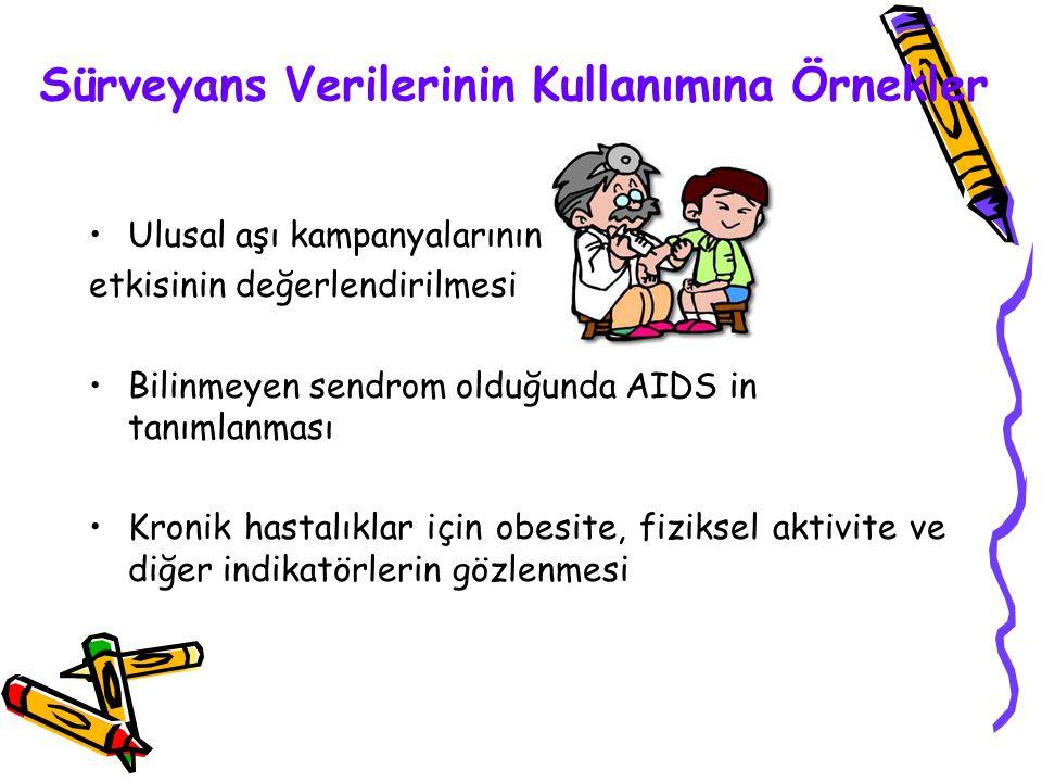 Sürveyans Verilerinin Kullanımına Örnekler Ulusal aşı kampanyalarının etkisinin değerlendirilmesi Bilinmeyen sendrom olduğunda AIDS in tanımlanması Kr