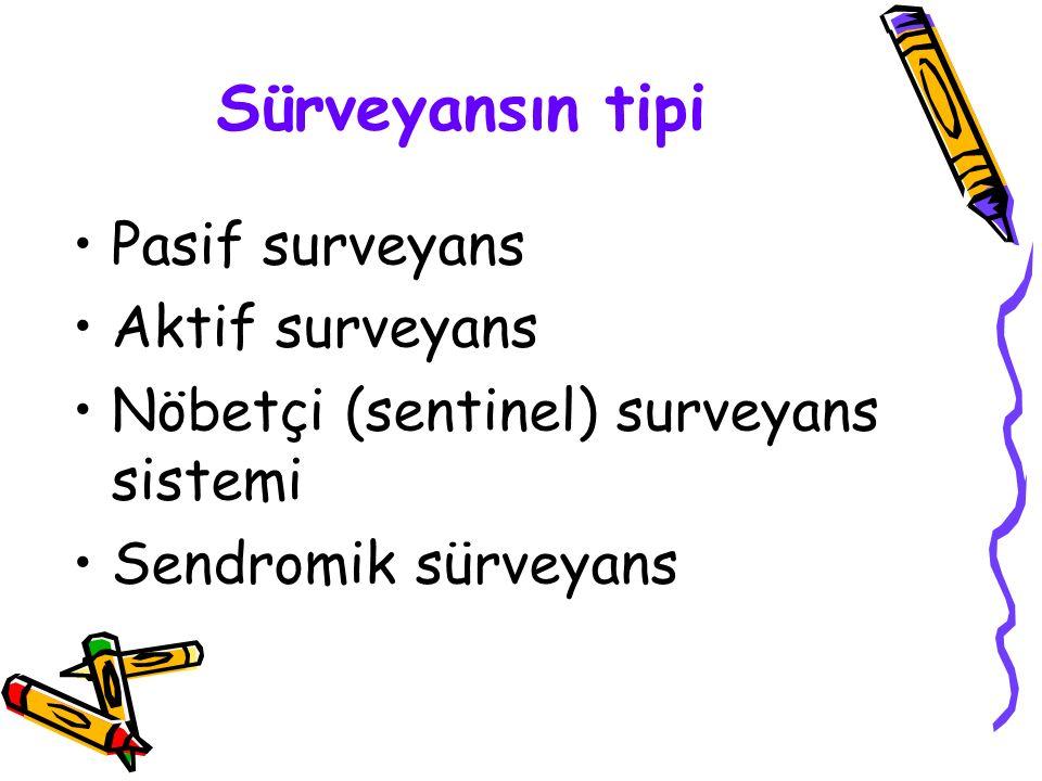 Sürveyansın tipi Pasif surveyans Aktif surveyans Nöbetçi (sentinel) surveyans sistemi Sendromik sürveyans