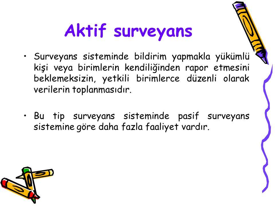 Aktif surveyans Surveyans sisteminde bildirim yapmakla yükümlü kişi veya birimlerin kendiliğinden rapor etmesini beklemeksizin, yetkili birimlerce düz