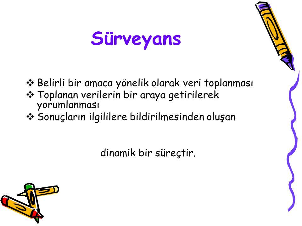 (2) Salgın incelemesinin basamakları (2) 6.Hipotez geliştirme 7.