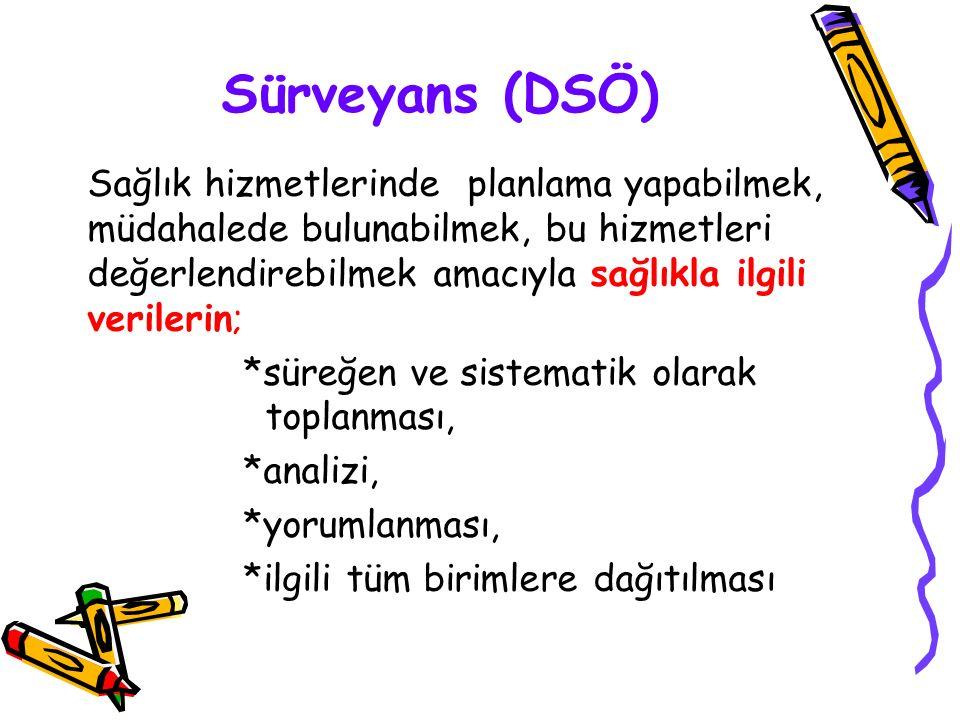 İncelemede kilit basamaklar 35 1.İnceleme için hazırlık yapma 2.