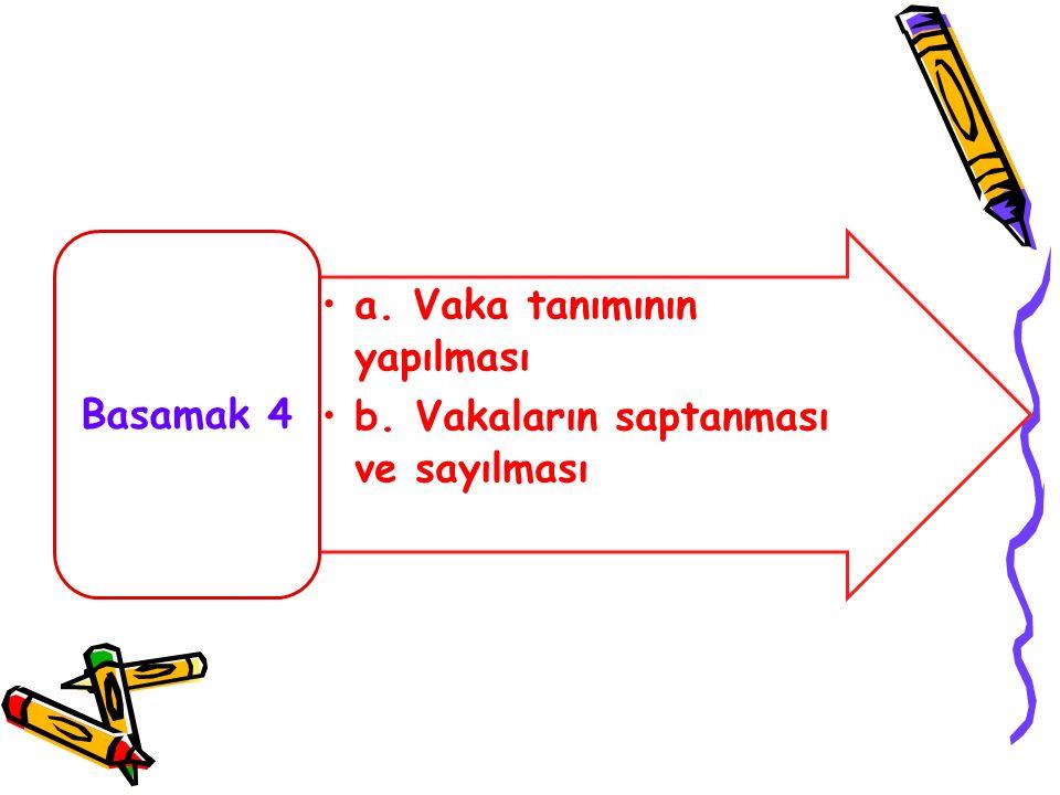 a. Vaka tanımının yapılması b. Vakaların saptanması ve sayılması Basamak 4