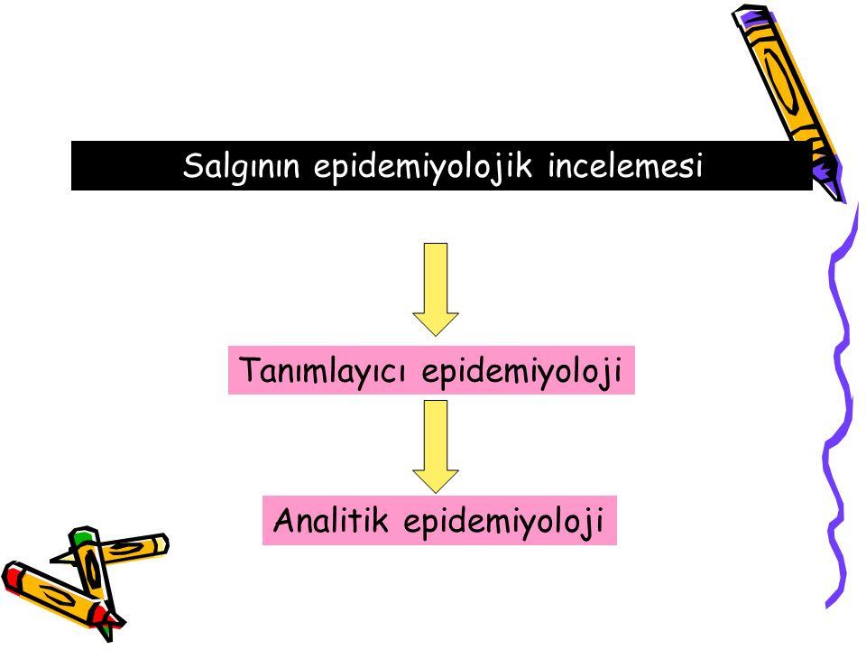 Tanımlayıcı epidemiyoloji Analitik epidemiyoloji Salgının epidemiyolojik incelemesi