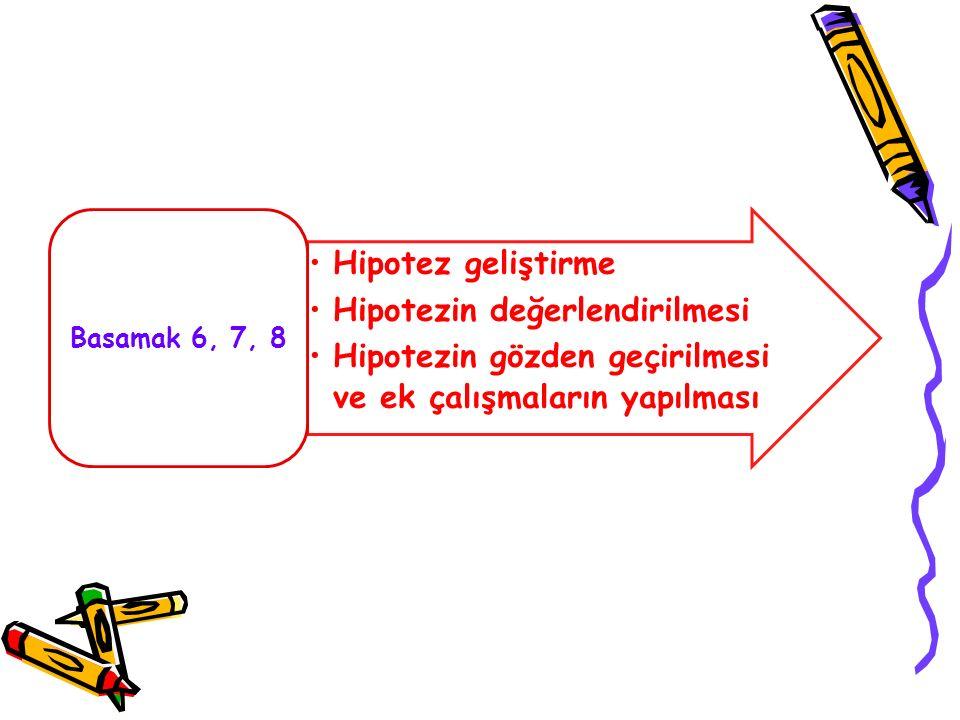Hipotez geliştirme Hipotezin değerlendirilmesi Hipotezin gözden geçirilmesi ve ek çalışmaların yapılması Basamak 6, 7, 8