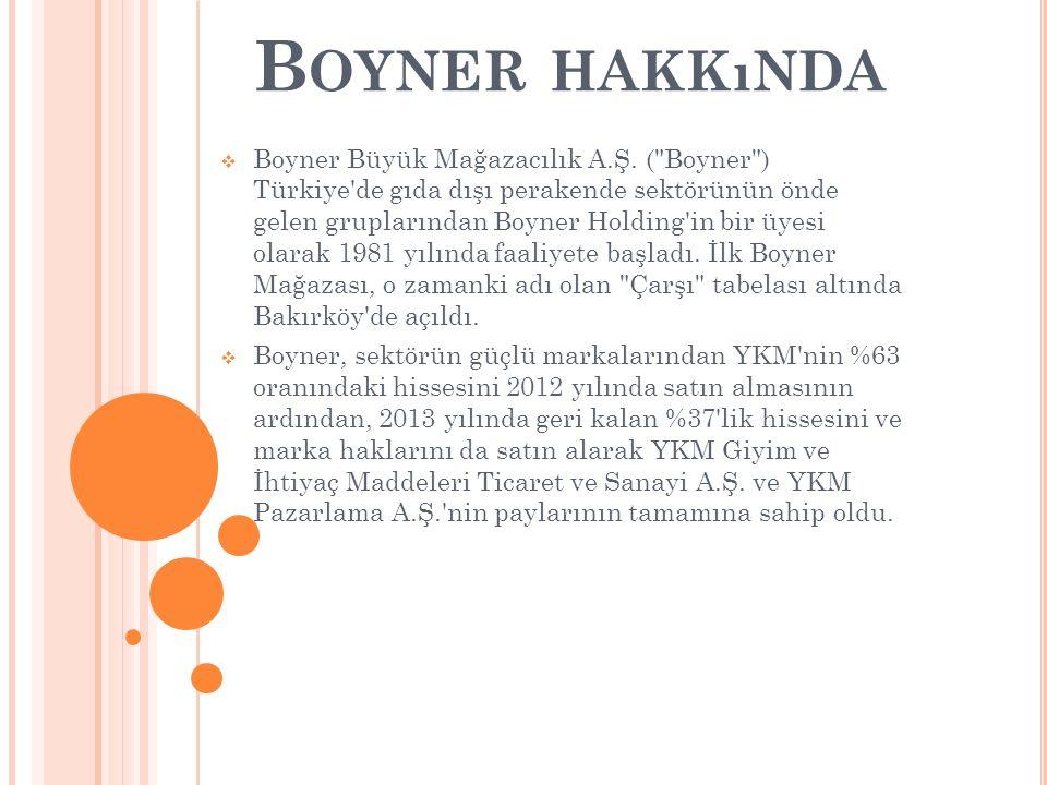 B OYNER HAKKıNDA  Boyner Büyük Mağazacılık A.Ş.