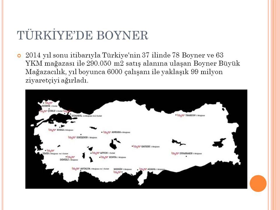 TÜRKİYE'DE BOYNER 2014 yıl sonu itibarıyla Türkiye nin 37 ilinde 78 Boyner ve 63 YKM mağazası ile 290.050 m2 satış alanına ulaşan Boyner Büyük Mağazacılık, yıl boyunca 6000 çalışanı ile yaklaşık 99 milyon ziyaretçiyi ağırladı.