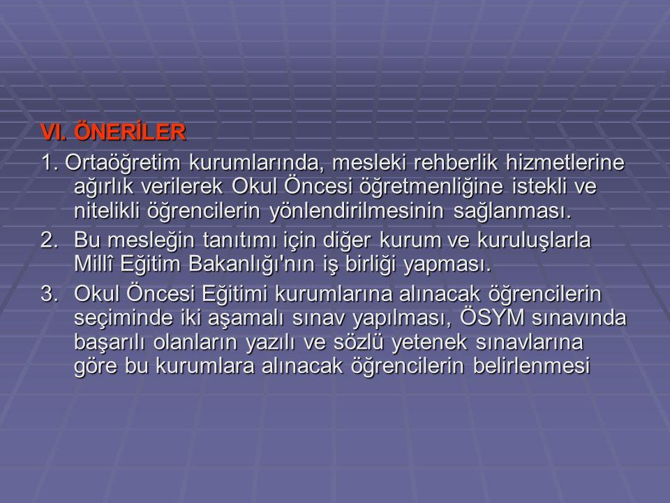 VI. ÖNERİLER 1.