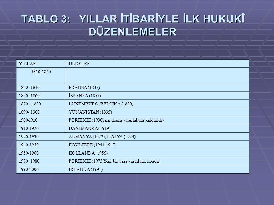 VI.ÖNERİLER 1.