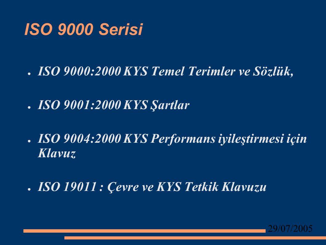 29/07/2005 ISO 9000 Serisi ● ISO 9000:2000 KYS Temel Terimler ve Sözlük, ● ISO 9001:2000 KYS Şartlar ● ISO 9004:2000 KYS Performans iyileştirmesi için Klavuz ● ISO 19011 : Çevre ve KYS Tetkik Klavuzu