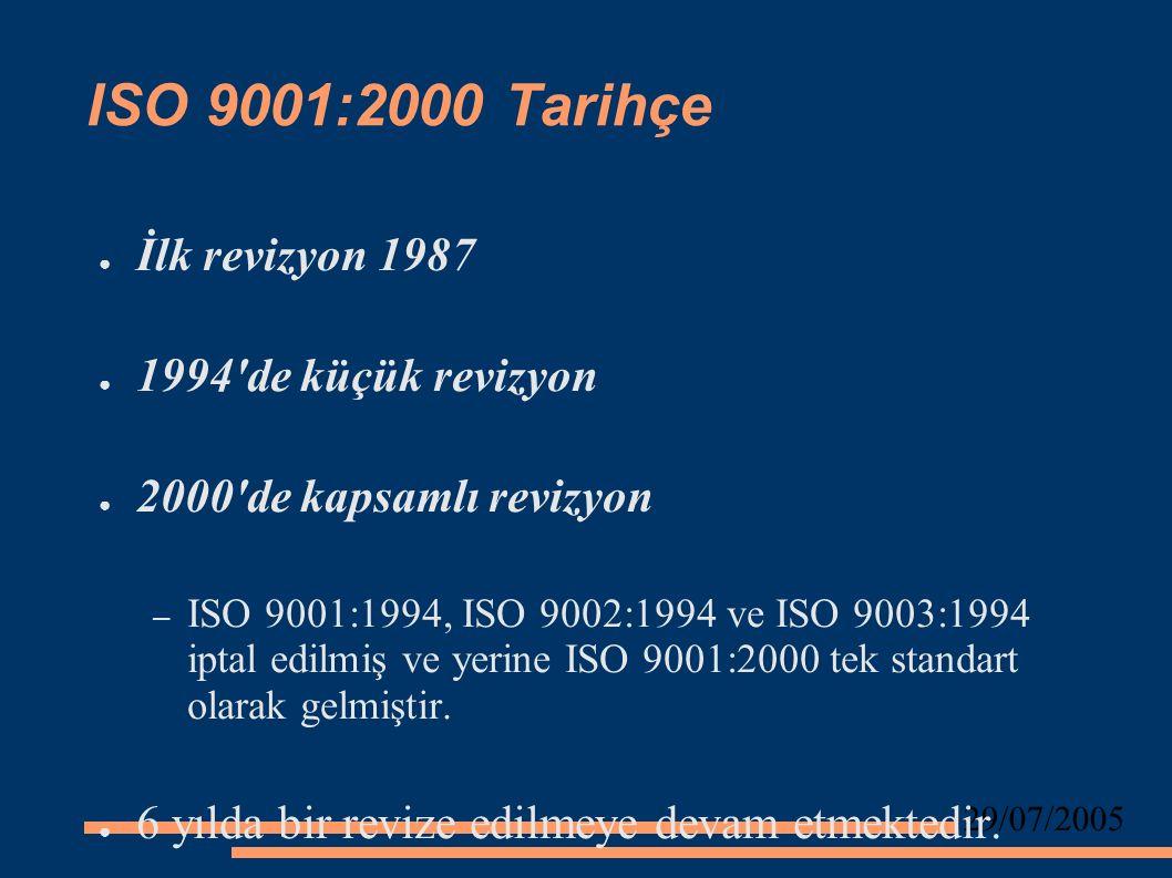 29/07/2005 ISO 9001:2000 Tarihçe ● İlk revizyon 1987 ● 1994 de küçük revizyon ● 2000 de kapsamlı revizyon – ISO 9001:1994, ISO 9002:1994 ve ISO 9003:1994 iptal edilmiş ve yerine ISO 9001:2000 tek standart olarak gelmiştir.