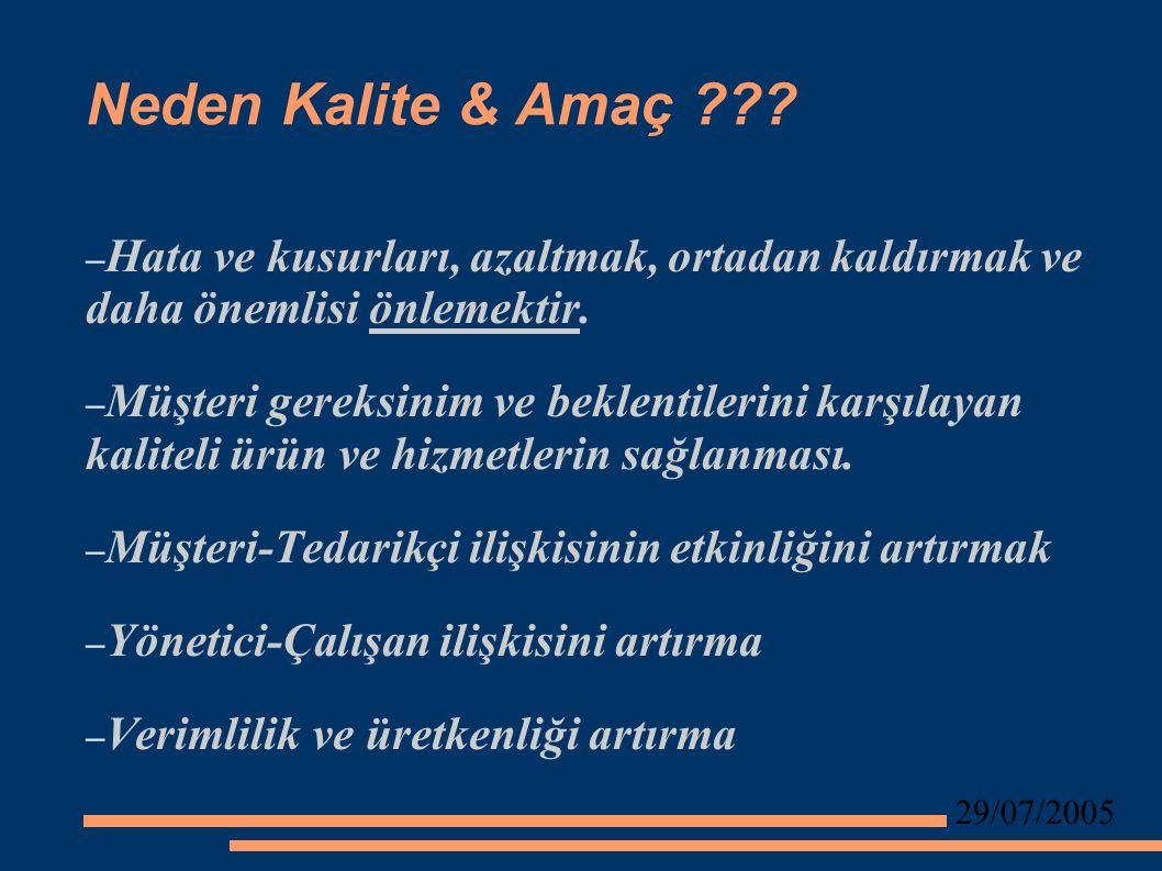 29/07/2005 Neden Kalite & Amaç .