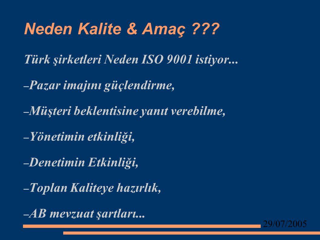 29/07/2005 Neden Kalite & Amaç . Türk şirketleri Neden ISO 9001 istiyor...