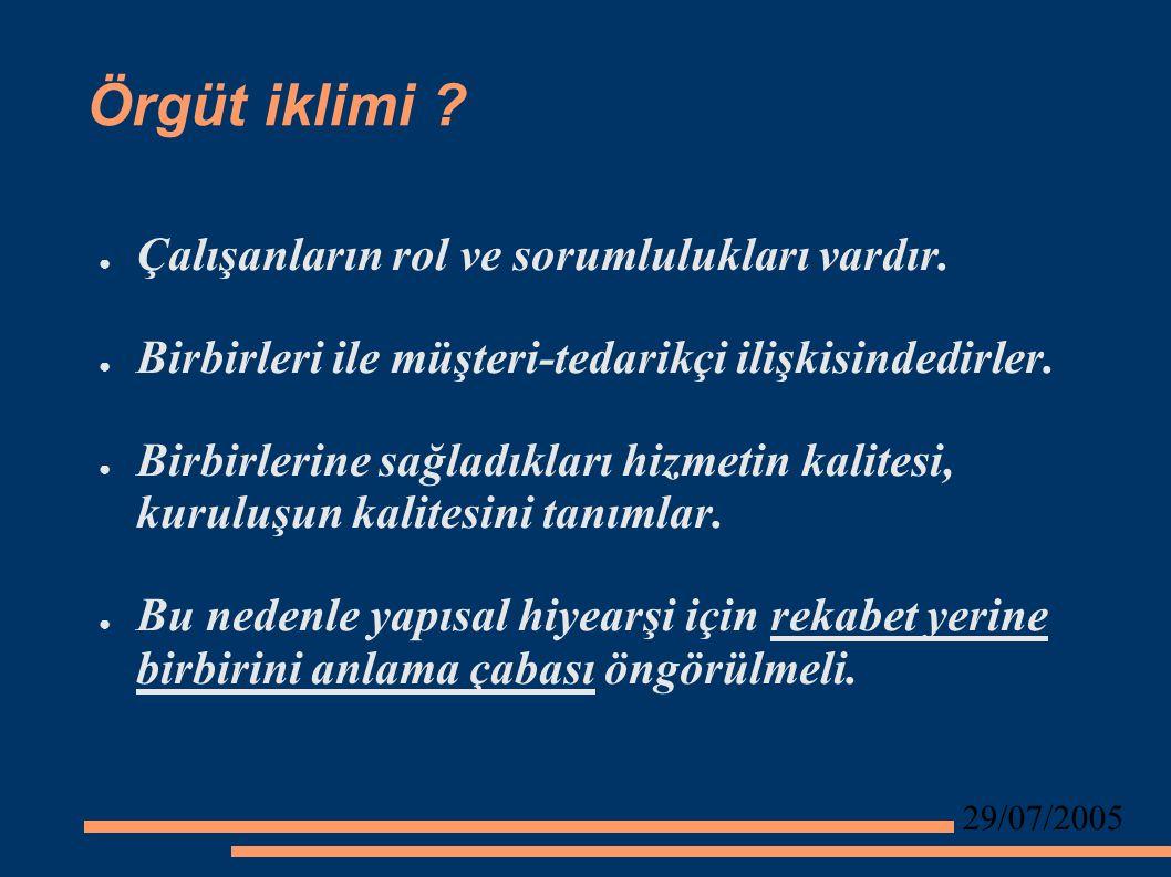29/07/2005 Örgüt iklimi . ● Çalışanların rol ve sorumlulukları vardır.
