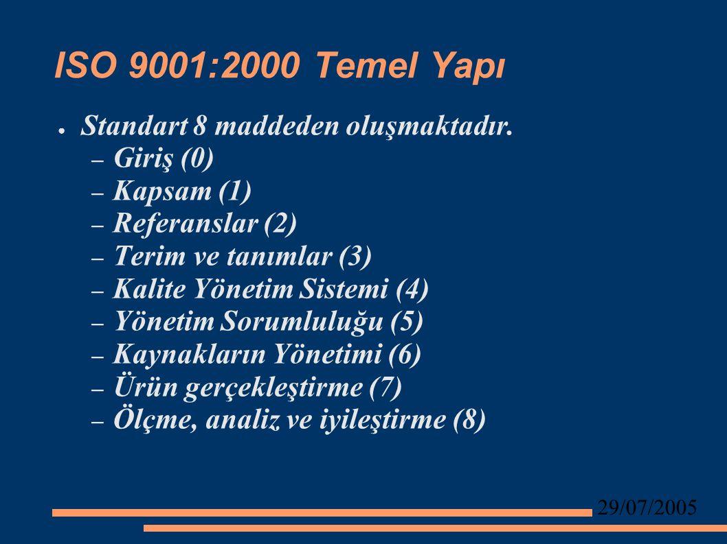 29/07/2005 ISO 9001:2000 Temel Yapı ● Standart 8 maddeden oluşmaktadır.