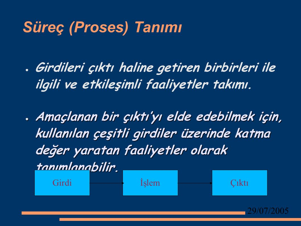 29/07/2005 Süreç (Proses) Tanımı ● Girdileri çıktı haline getiren birbirleri ile ilgili ve etkileşimli faaliyetler takımı.