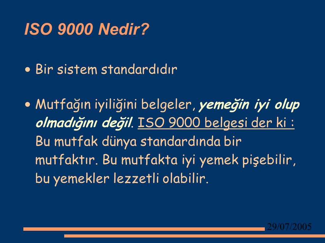 29/07/2005 ISO 9000 Nedir.
