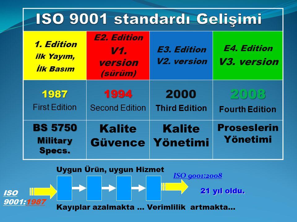 4- ISO 9001 (1994) 2- BS 5750 (1973-1979) 1- AQAP/NATO(1968) ASKERİ STANDARTLAR 3- ISO 9001 (1987) Doğduğu tarih 5- ISO 9001 (2000) ISO 9000 ISO 9001 ISO 9004 6 - ISO 9001: 2008 YENİ