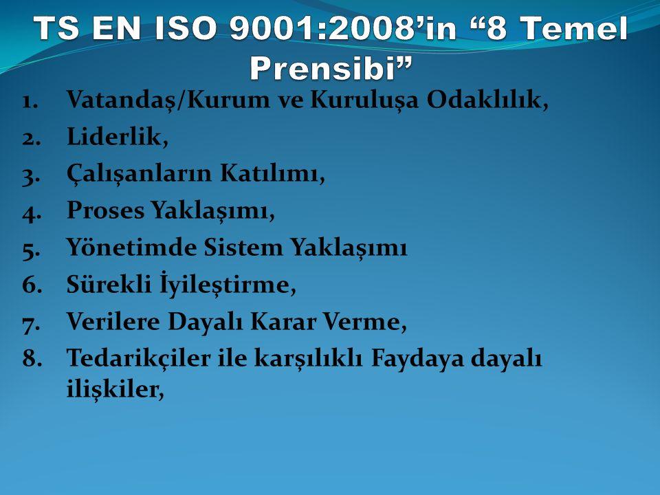 TS EN ISO 9000:2000 ; Kalite Yönetim Sistemleri – Temel Terimler ve Sözlük TS EN ISO 9001:2008 ; Kalite Yönetim Sistemleri – Şartlar TS EN ISO 9004:2000 ; Kalite Yönetim Sistemleri – Performansın İyileştirilmesi İçin Kılavuz TS EN ISO 19011 ; Çevre ve Kalite Yönetim Sistemleri Tetkik Kılavuzu.