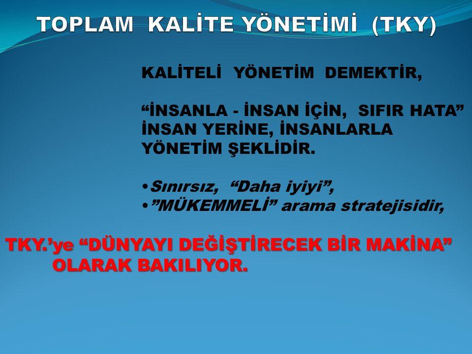 KALDER Osman VEHBİ UÇAL_Eğitim Uzmani 36 ISO 9001, TOPLAM KALİTE ' ye ATILMIŞ İLK ADIMDIR.