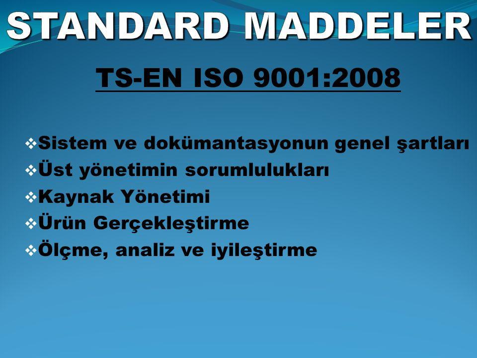 0.1 Genel 0.2 Proses Yaklaşımı 0.3 ISO 9004 ile ilişkiler 0.4 Diğer Yönetim Sistemleri ile uyumluluk 1.0 KAPSAM, 2.0 Atıf yapılan standartlar (ıso 14000, ıso 9000, ıso 9004, ıso 19011) 3.0 Terimler tarifler, 4.0 Kalite Yönetim Sistemi, 5.0 Yönetimin Sorumluluğu, 6.0 Kaynakların Yönetimi, 7.0 Üretimin gerçekleştirilmesi, 8.0 Ölçme, analiz ve iyileştirme,