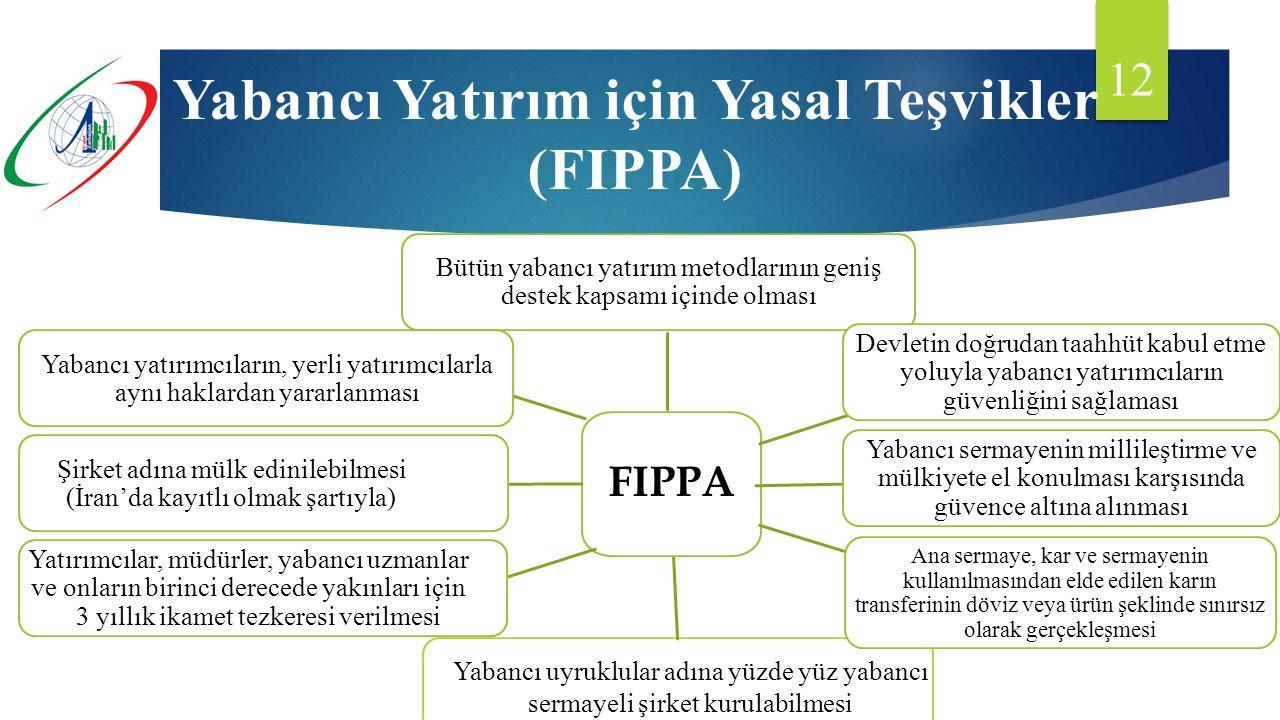 Yabancı Yatırım için Yasal Teşvikler (FIPPA) Yabancı uyruklular adına yüzde yüz yabancı sermayeli şirket kurulabilmesi FIPPA Bütün yabancı yatırım metodlarının geniş destek kapsamı içinde olması Devletin doğrudan taahhüt kabul etme yoluyla yabancı yatırımcıların güvenliğini sağlaması Yabancı sermayenin millileştirme ve mülkiyete el konulması karşısında güvence altına alınması Ana sermaye, kar ve sermayenin kullanılmasından elde edilen karın transferinin döviz veya ürün şeklinde sınırsız olarak gerçekleşmesi Yatırımcılar, müdürler, yabancı uzmanlar ve onların birinci derecede yakınları için 3 yıllık ikamet tezkeresi verilmesi Şirket adına mülk edinilebilmesi (İran'da kayıtlı olmak şartıyla) Yabancı yatırımcıların, yerli yatırımcılarla aynı haklardan yararlanması 12