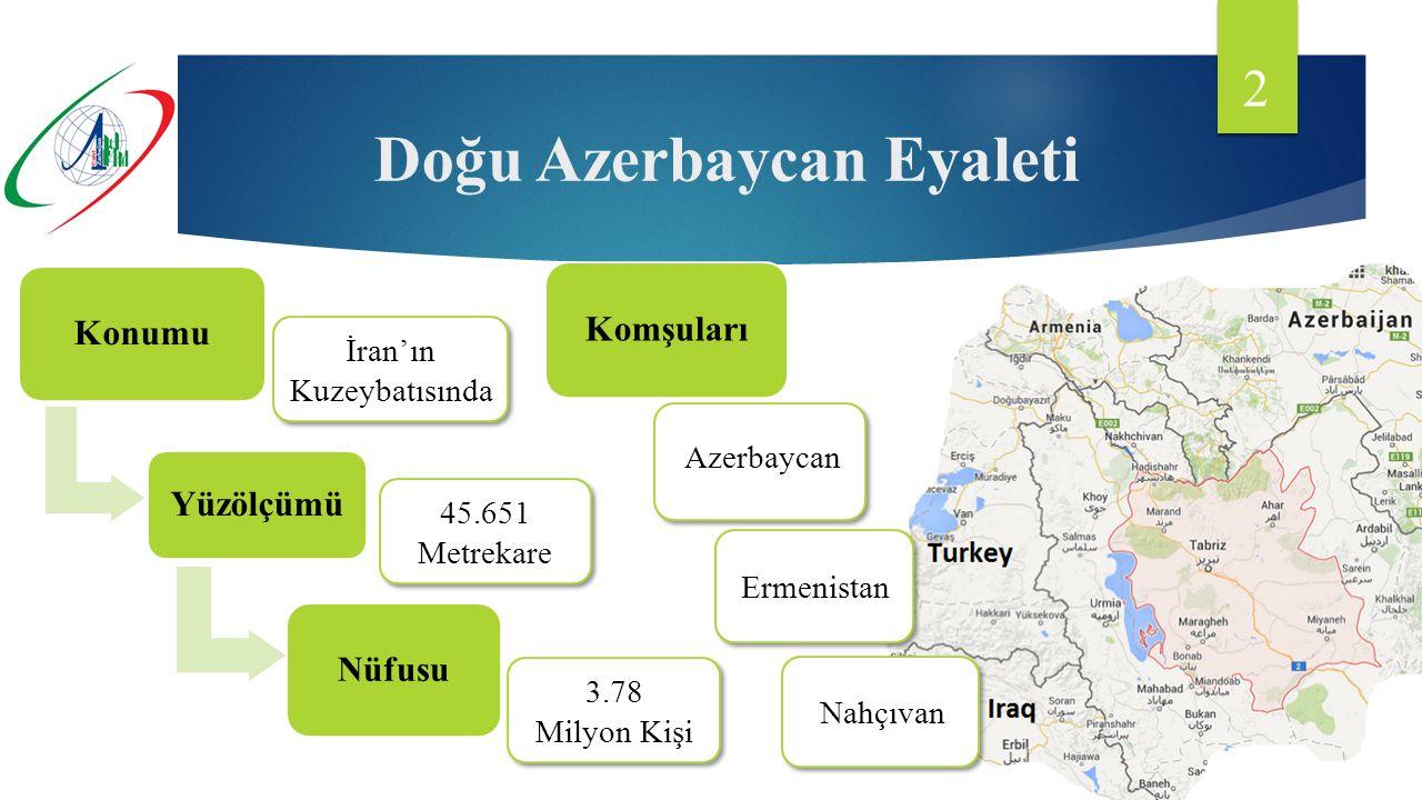 Doğu Azerbaycan Eyaleti Nahçıvan Ermenistan 2 İran'ın Kuzeybatısında 45.651 Metrekare 3.78 Milyon Kişi 3.78 Milyon Kişi Azerbaycan