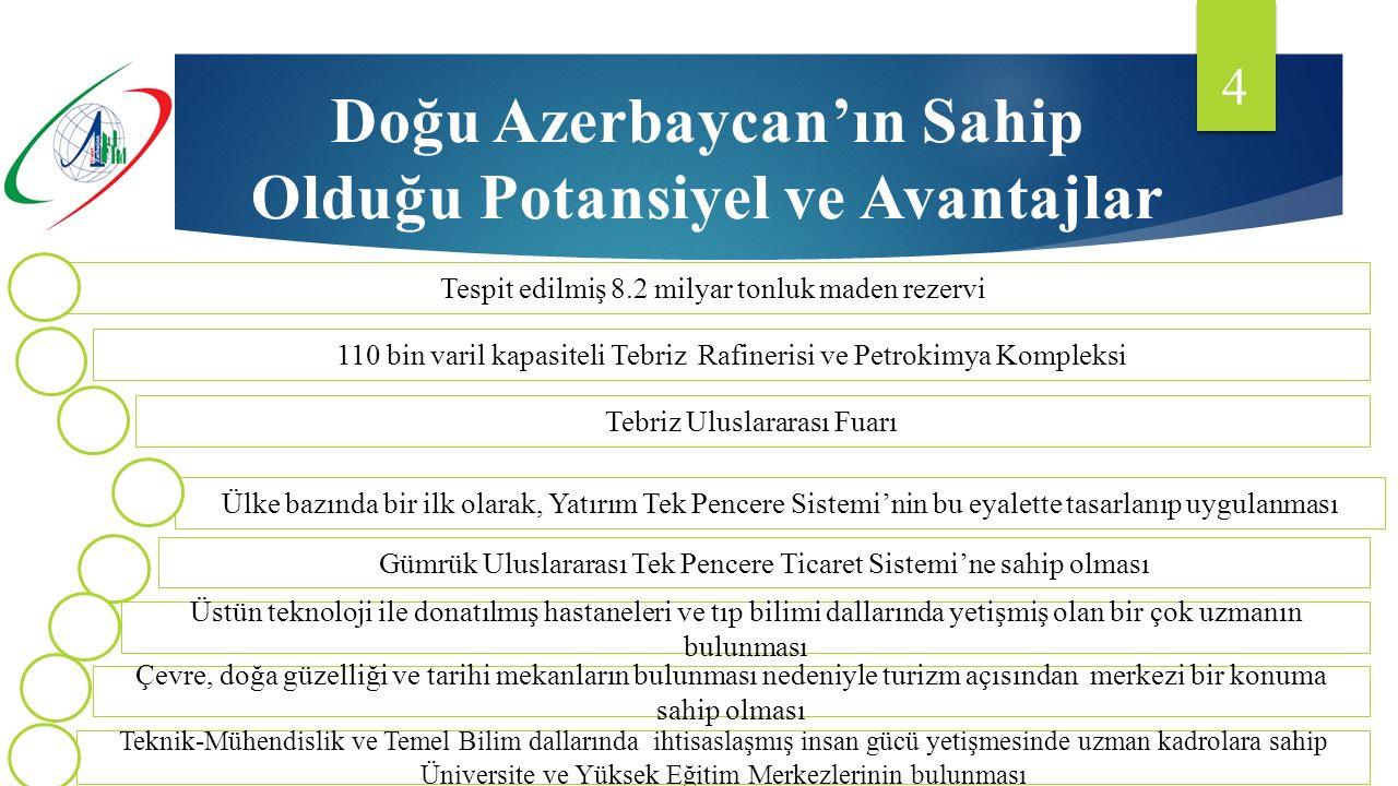 4 Doğu Azerbaycan'ın Sahip Olduğu Potansiyel ve Avantajlar Tespit edilmiş 8.2 milyar tonluk maden rezervi 110 bin varil kapasiteli Tebriz Rafinerisi ve Petrokimya Kompleksi Tebriz Uluslararası Fuarı Ülke bazında bir ilk olarak, Yatırım Tek Pencere Sistemi'nin bu eyalette tasarlanıp uygulanması Gümrük Uluslararası Tek Pencere Ticaret Sistemi'ne sahip olması Üstün teknoloji ile donatılmış hastaneleri ve tıp bilimi dallarında yetişmiş olan bir çok uzmanın bulunması Çevre, doğa güzelliği ve tarihi mekanların bulunması nedeniyle turizm açısından merkezi bir konuma sahip olması Teknik-Mühendislik ve Temel Bilim dallarında ihtisaslaşmış insan gücü yetişmesinde uzman kadrolara sahip Üniversite ve Yüksek Eğitim Merkezlerinin bulunması