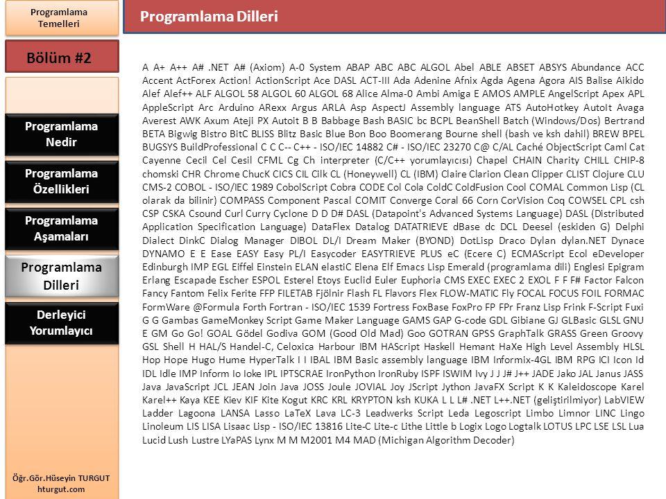 Öğr.Gör.Hüseyin TURGUT hturgut.com Programlama Temelleri Bölüm #2 Programlama Dilleri Programlama Nedir Programlama Özellikleri Programlama Aşamaları
